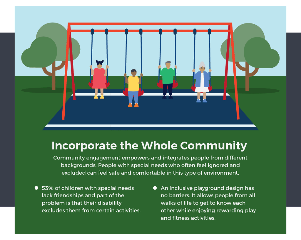 4 Reasons Inclusive Playgrounds Benefit Communities