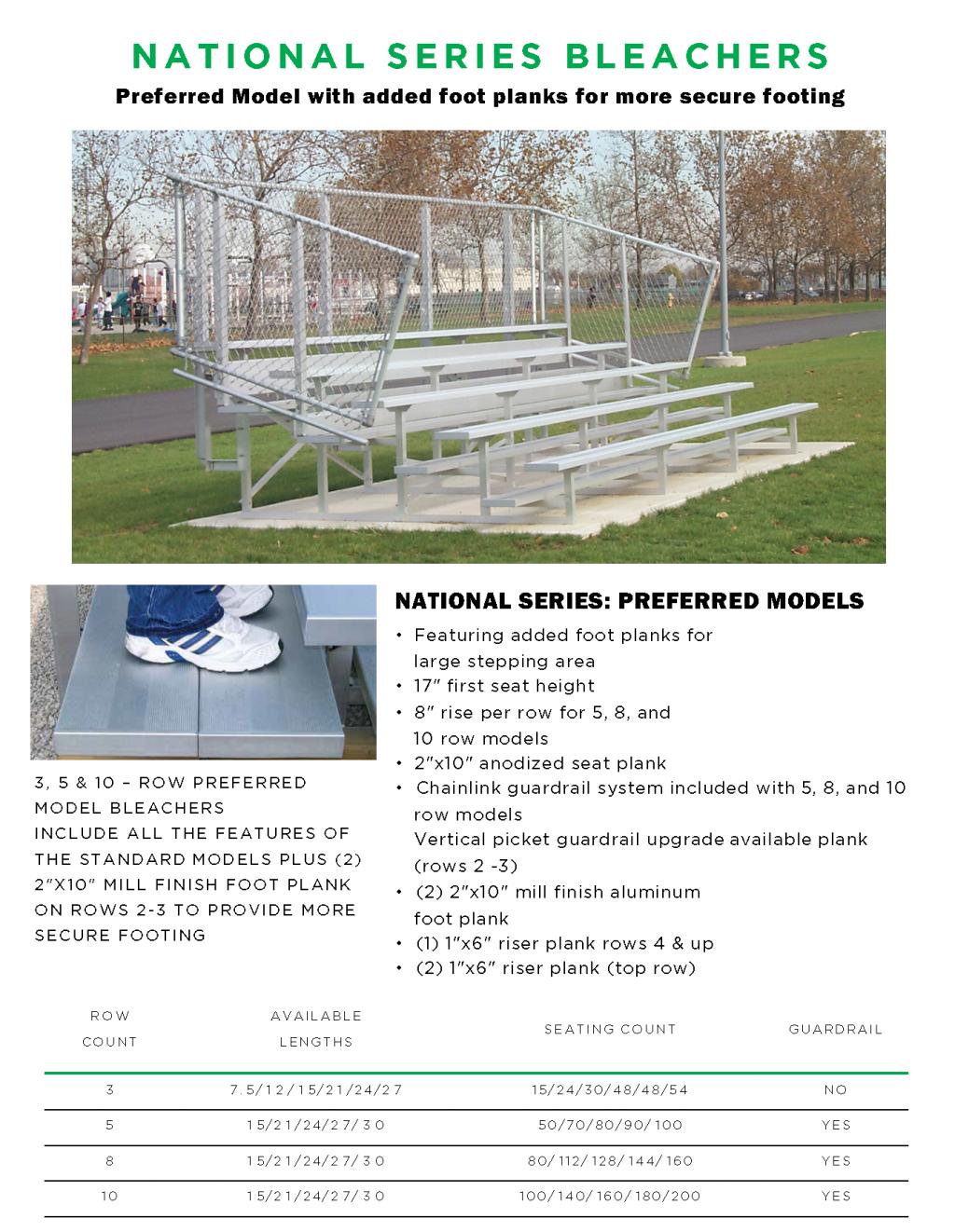NRS-Catalog_Preferred-Models-Revised-2.png#asset:8868