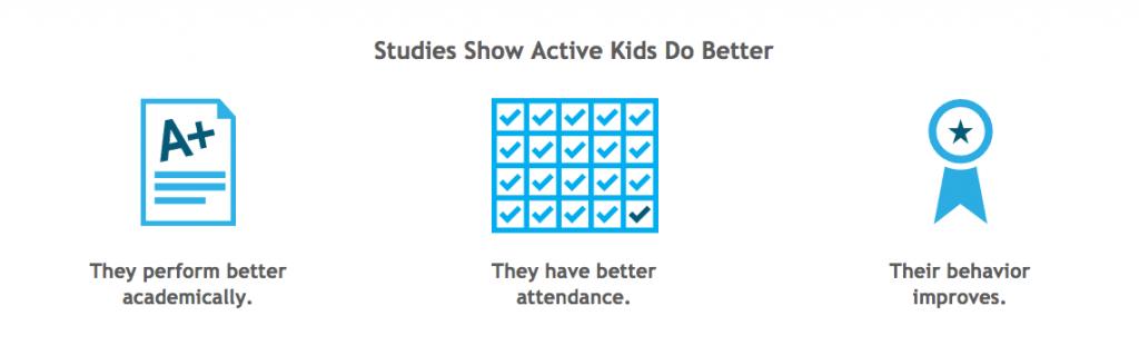 active-kids.png#asset:4972